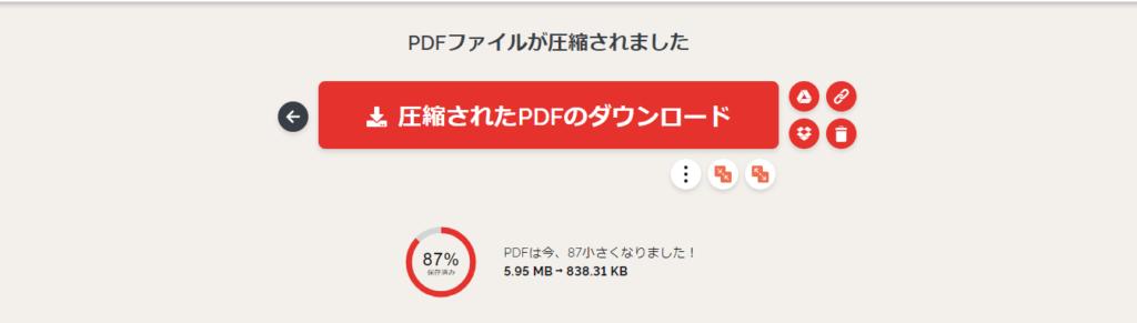 PDF圧縮完了画面